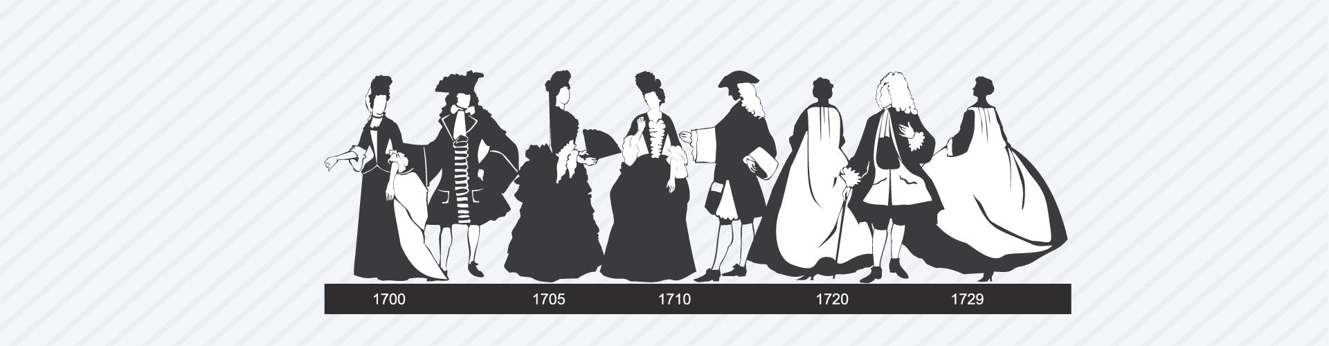 1700 to 1729