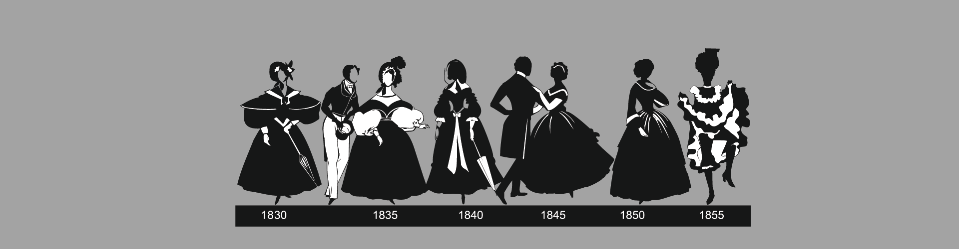 1830 to 1855